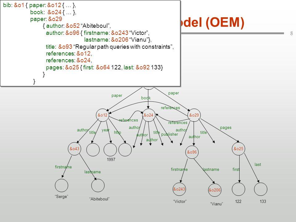 Object Exchange Model (OEM)