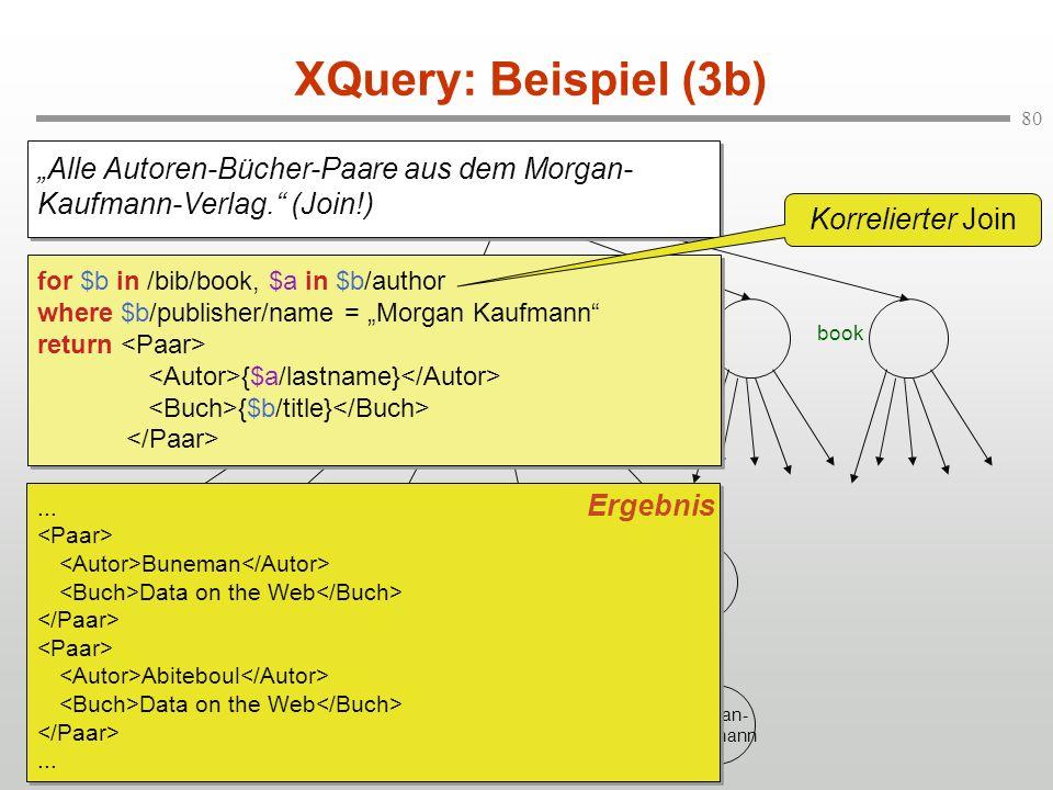 """XQuery: Beispiel (3b) """"Alle Autoren-Bücher-Paare aus dem Morgan-Kaufmann-Verlag. (Join!) bib. Korrelierter Join."""