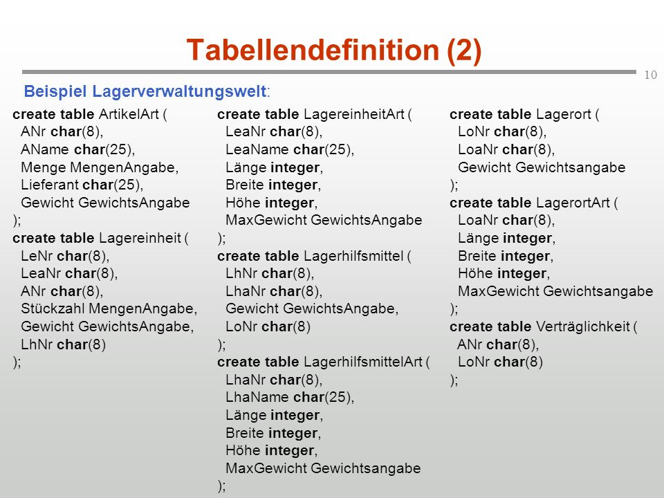 Tabellendefinition (2)