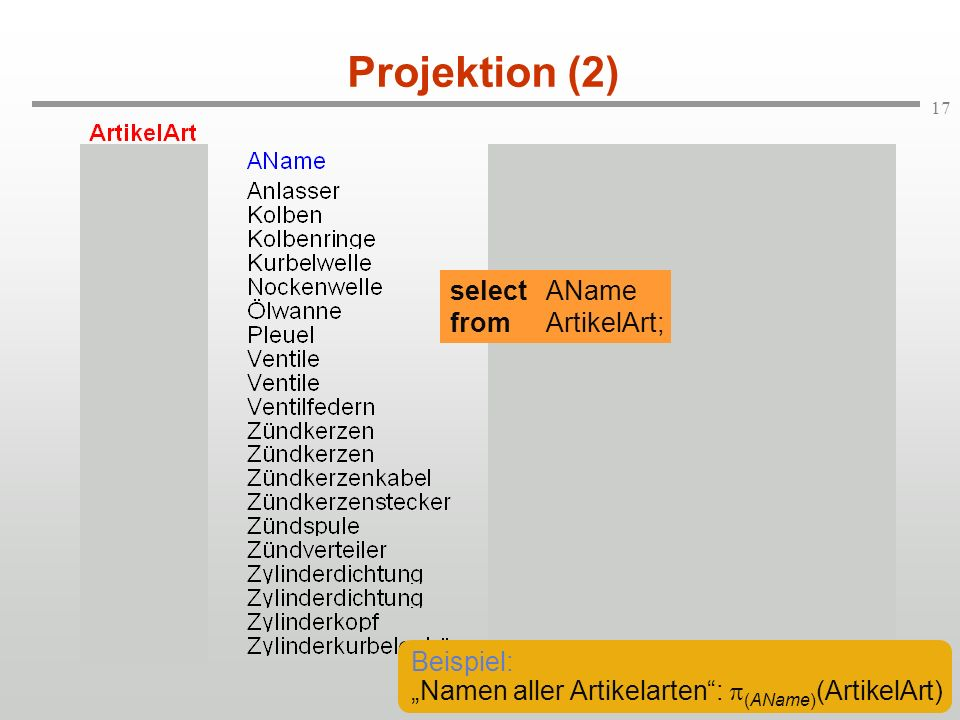 Projektion (2) select AName from ArtikelArt; Beispiel: