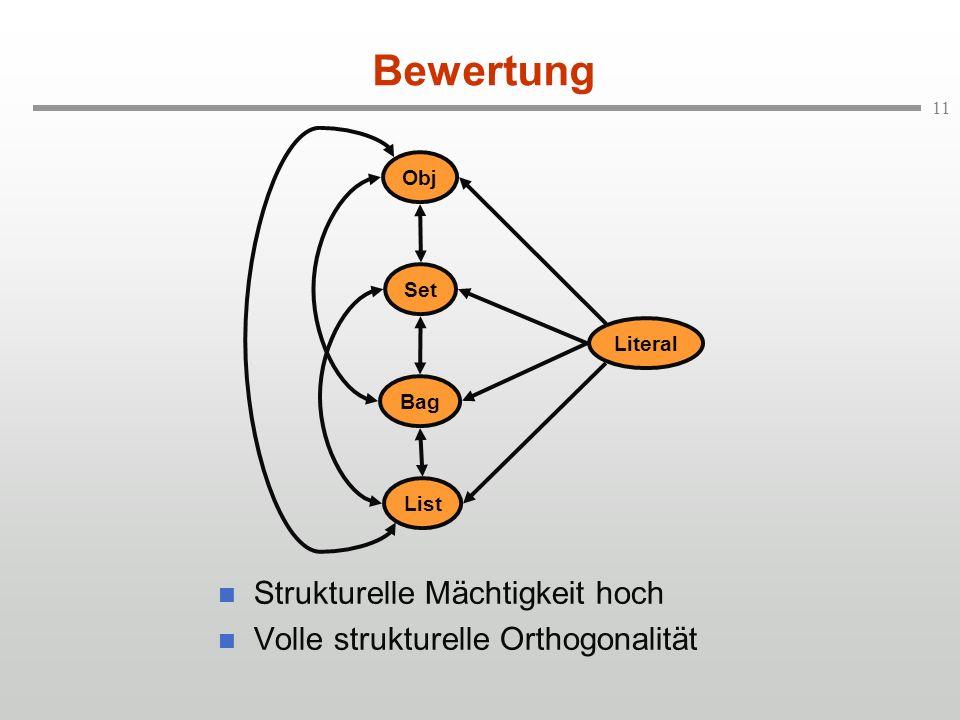 Bewertung Strukturelle Mächtigkeit hoch