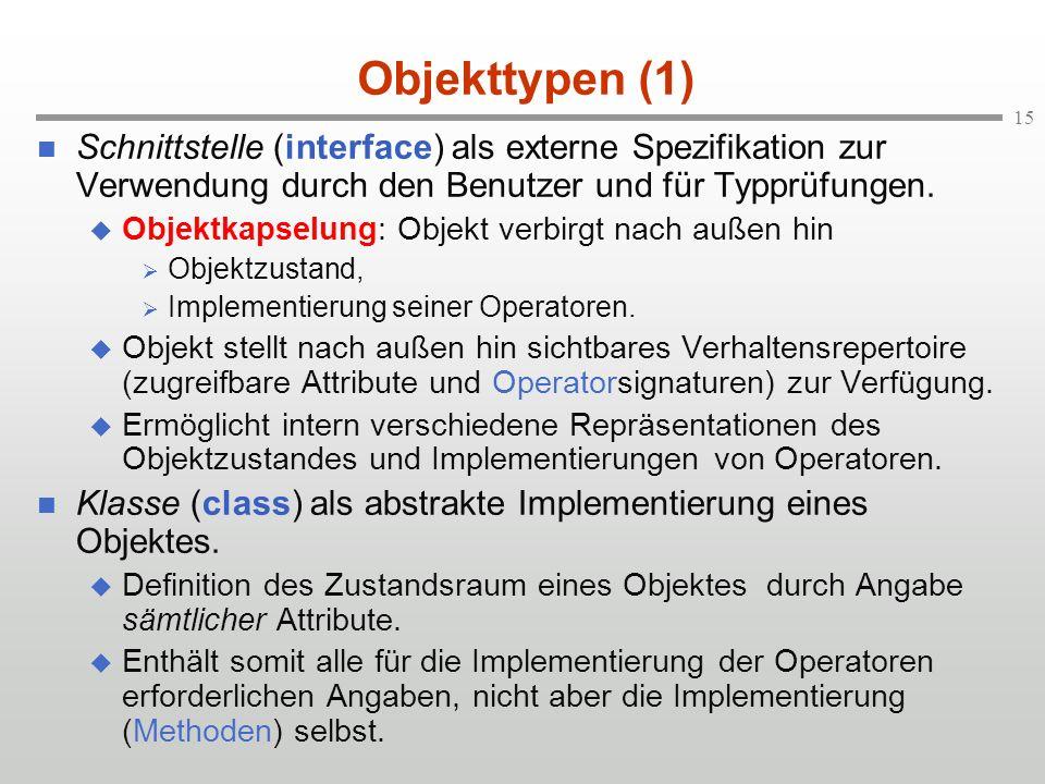Objekttypen (1) Schnittstelle (interface) als externe Spezifikation zur Verwendung durch den Benutzer und für Typprüfungen.