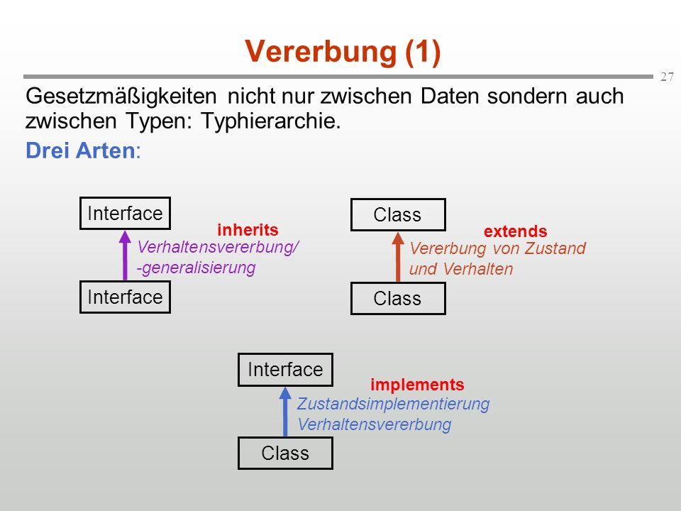 Vererbung (1) Gesetzmäßigkeiten nicht nur zwischen Daten sondern auch zwischen Typen: Typhierarchie.