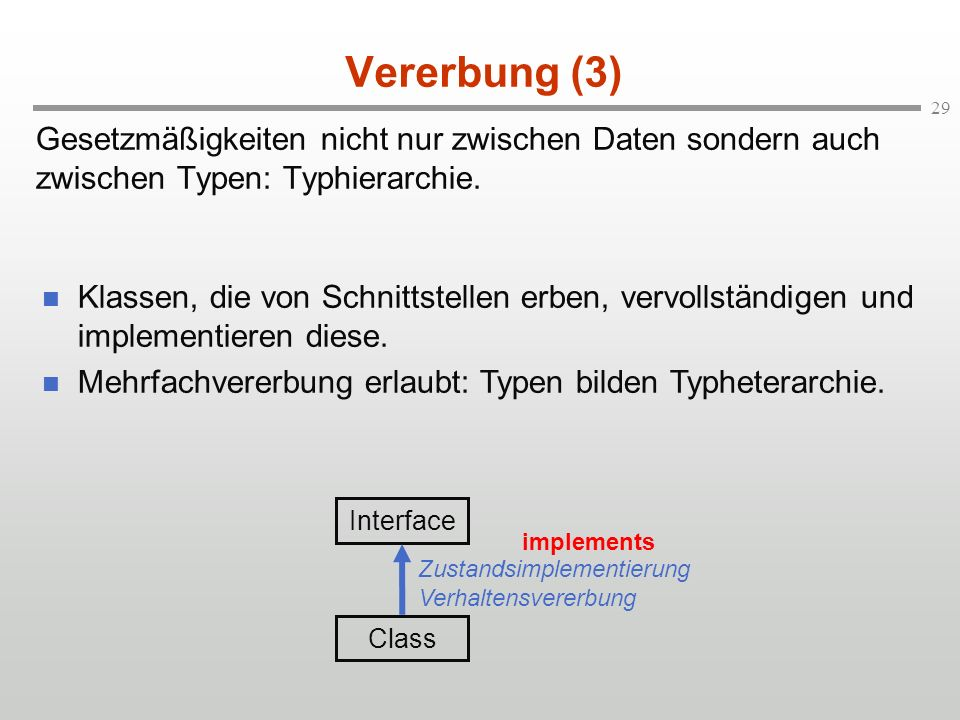 Vererbung (3) Gesetzmäßigkeiten nicht nur zwischen Daten sondern auch zwischen Typen: Typhierarchie.