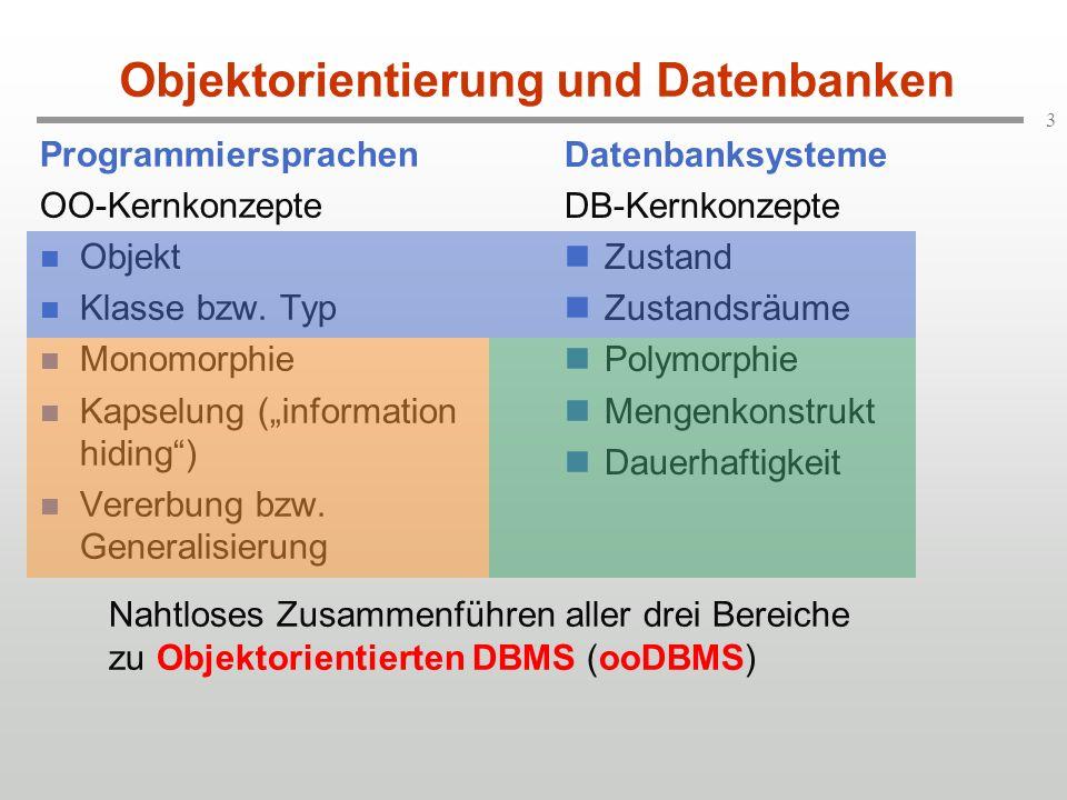 Objektorientierung und Datenbanken