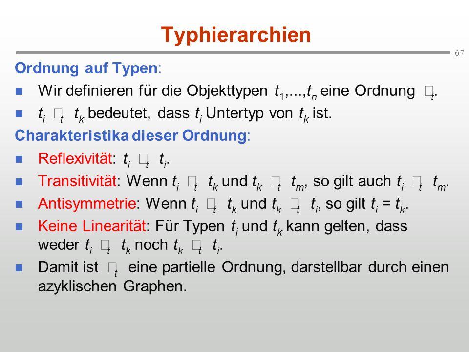 Typhierarchien Ordnung auf Typen: