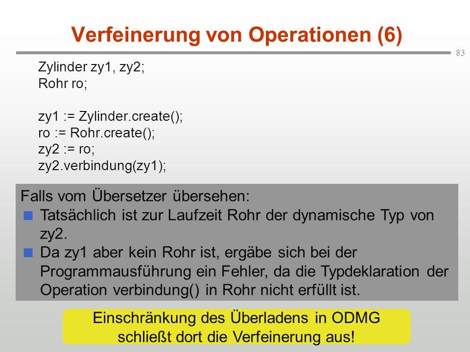 Verfeinerung von Operationen (6)