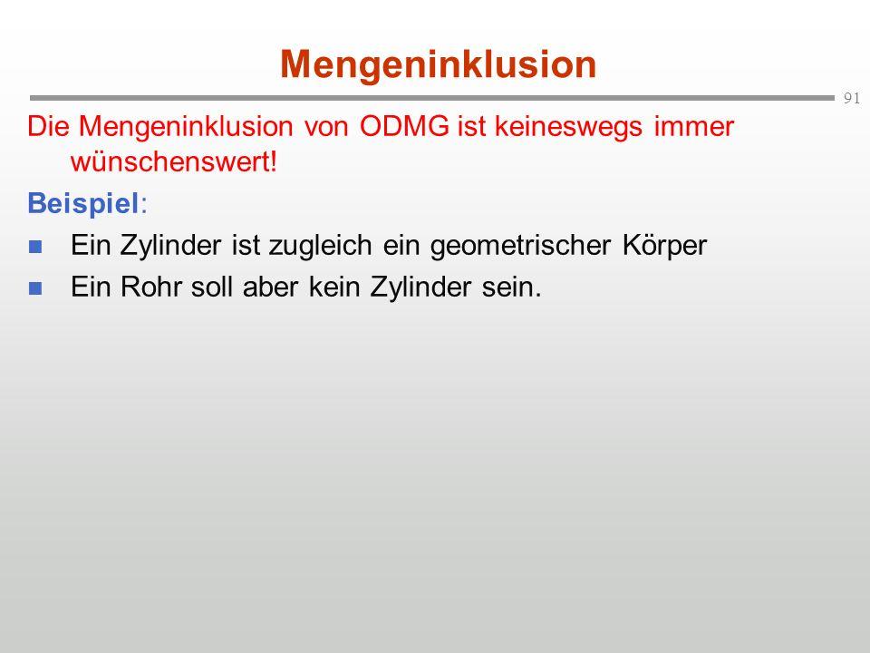Mengeninklusion Die Mengeninklusion von ODMG ist keineswegs immer wünschenswert! Beispiel: Ein Zylinder ist zugleich ein geometrischer Körper.