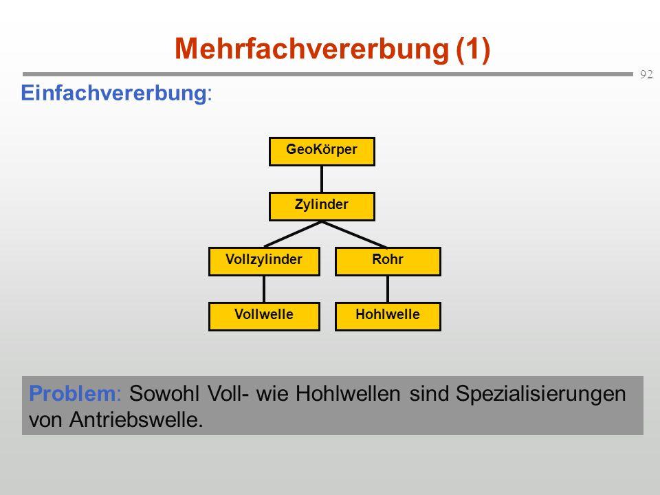 Mehrfachvererbung (1) Einfachvererbung: