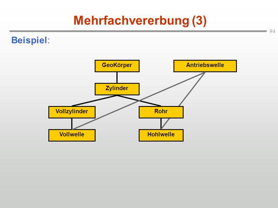 Mehrfachvererbung (3) Beispiel: GeoKörper Antriebswelle Zylinder