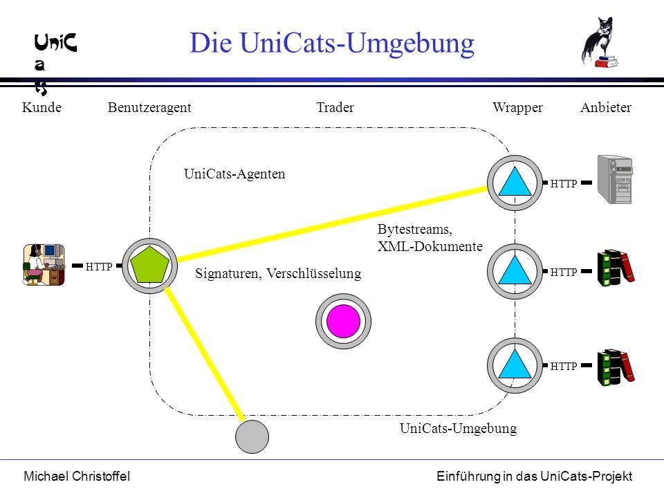 Die UniCats-Umgebung Kunde Benutzeragent Trader Wrapper Anbieter