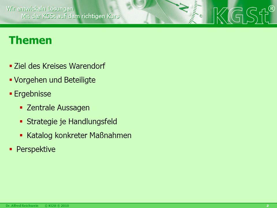 Themen Ziel des Kreises Warendorf Vorgehen und Beteiligte Ergebnisse