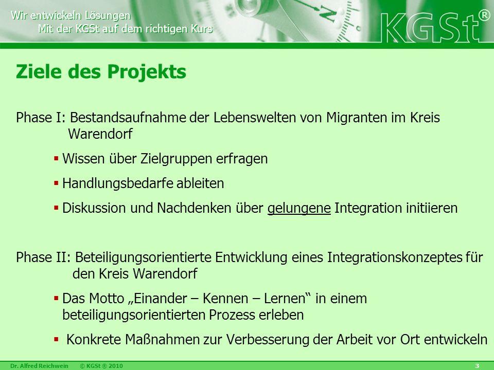 Ziele des Projekts Phase I: Bestandsaufnahme der Lebenswelten von Migranten im Kreis Warendorf.