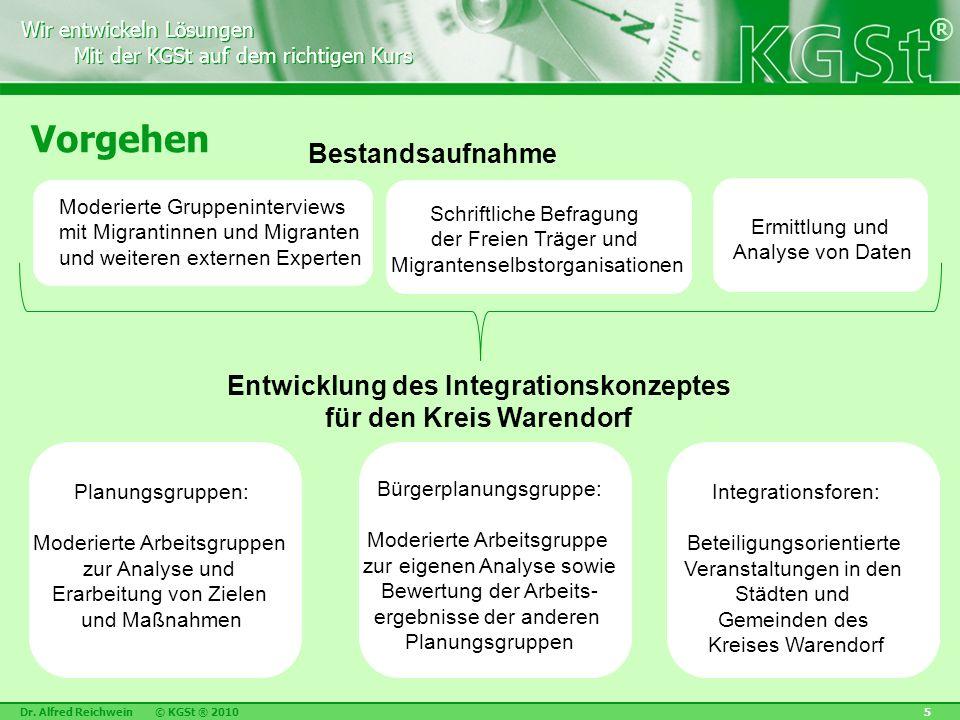 Entwicklung des Integrationskonzeptes für den Kreis Warendorf