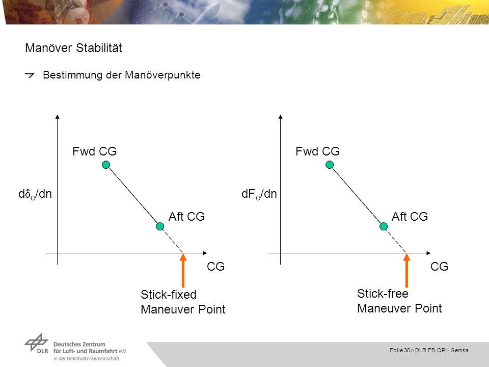 Manöver Stabilität CG de/dn Fwd CG Aft CG CG dFe/dn Fwd CG Aft CG