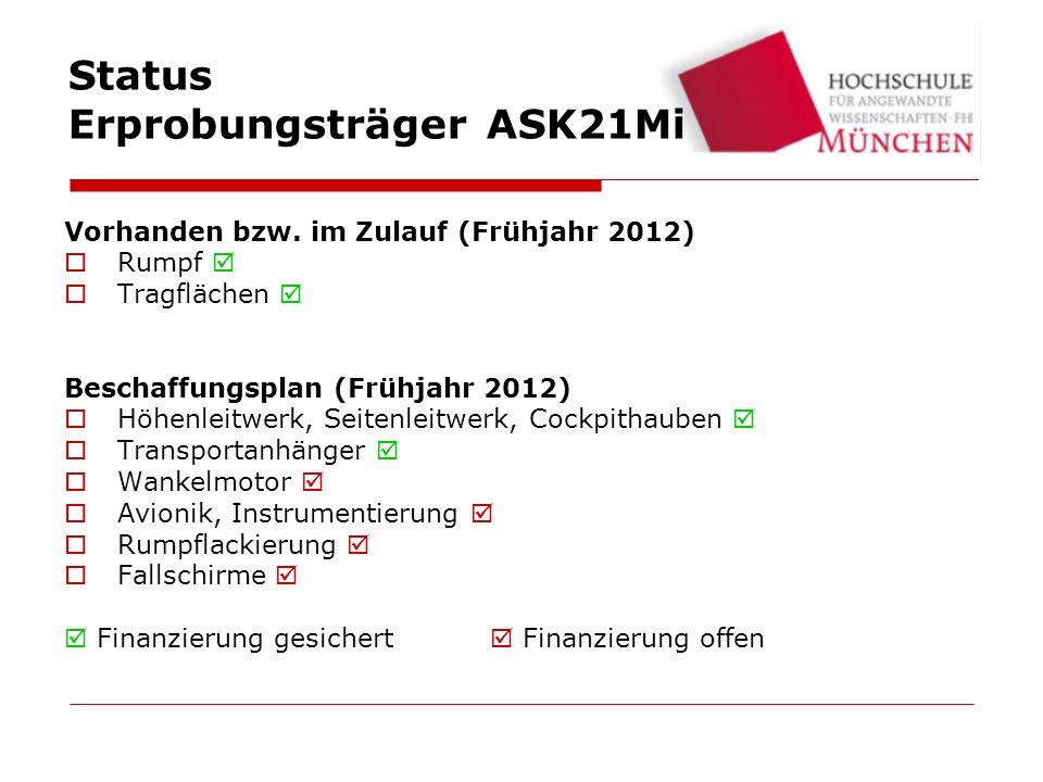 Status Erprobungsträger ASK21Mi