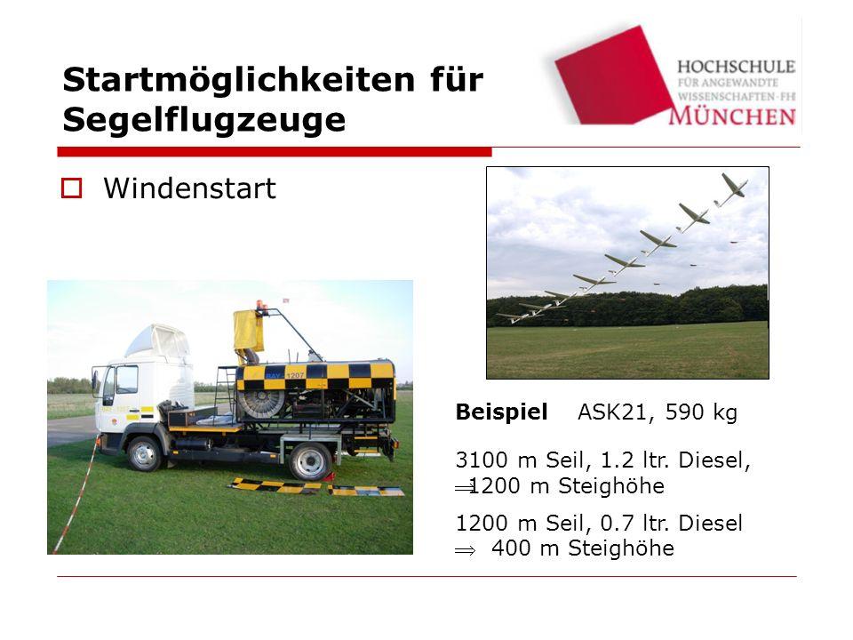 Startmöglichkeiten für Segelflugzeuge