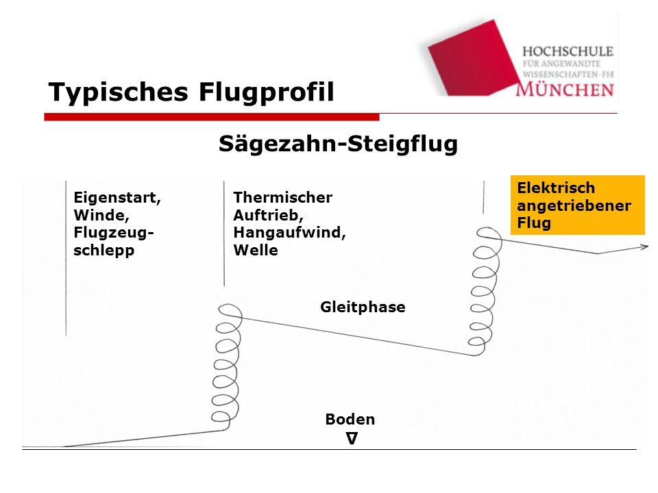 Typisches Flugprofil Sägezahn-Steigflug ∆