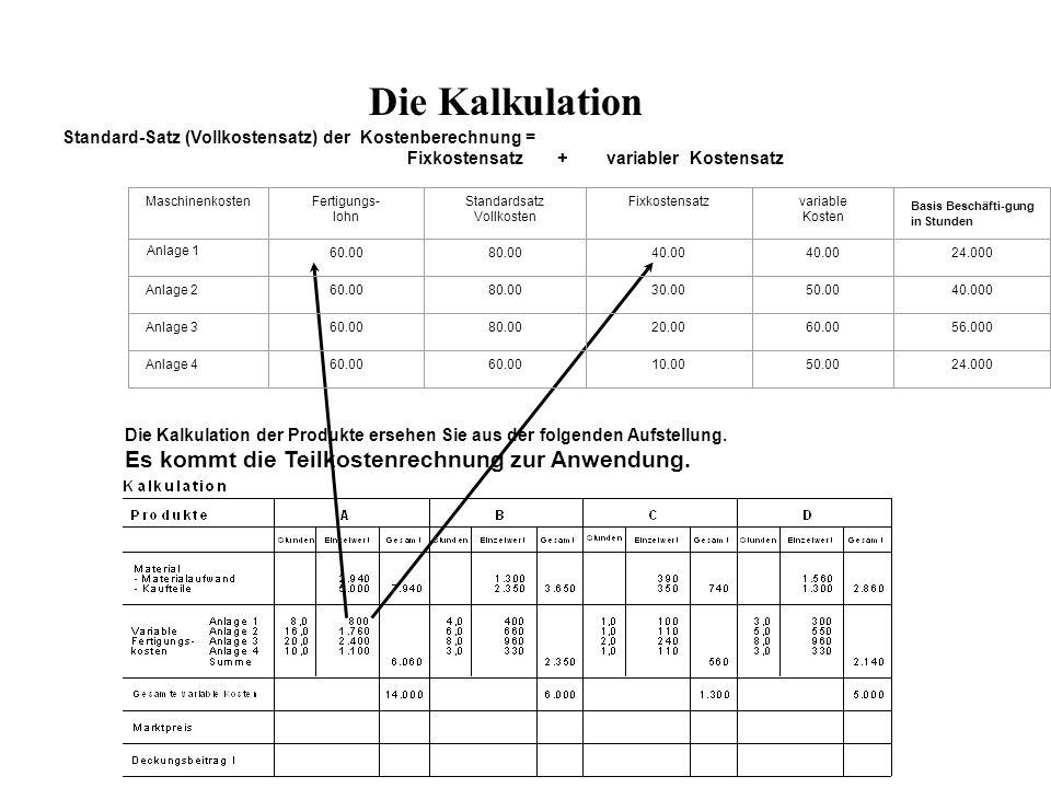Fixkostensatz + variabler Kostensatz