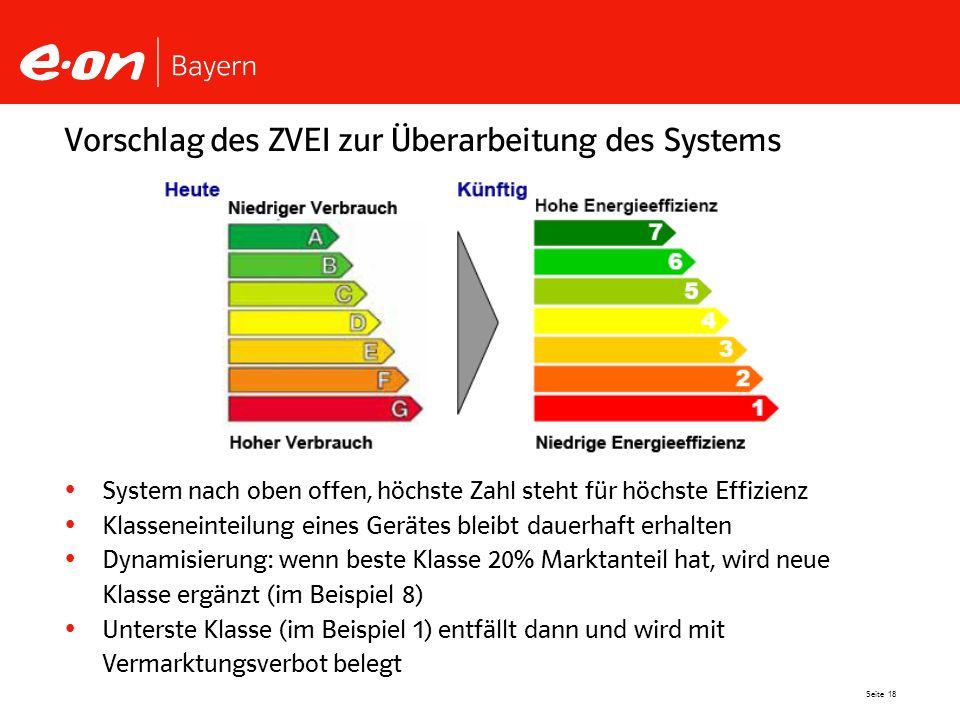 Vorschlag des ZVEI zur Überarbeitung des Systems
