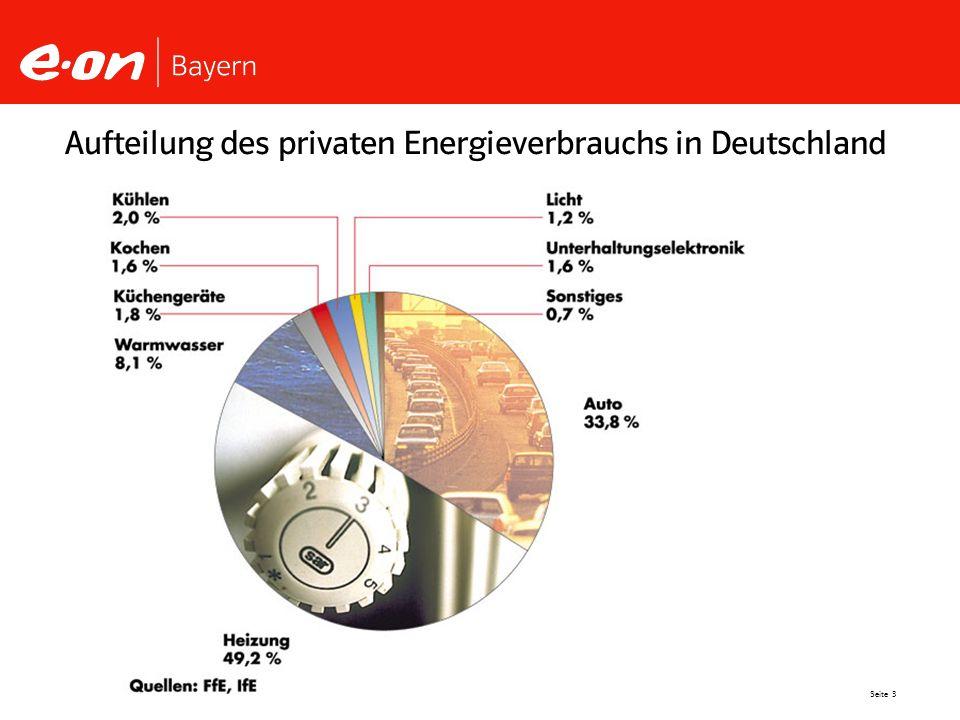 Aufteilung des privaten Energieverbrauchs in Deutschland