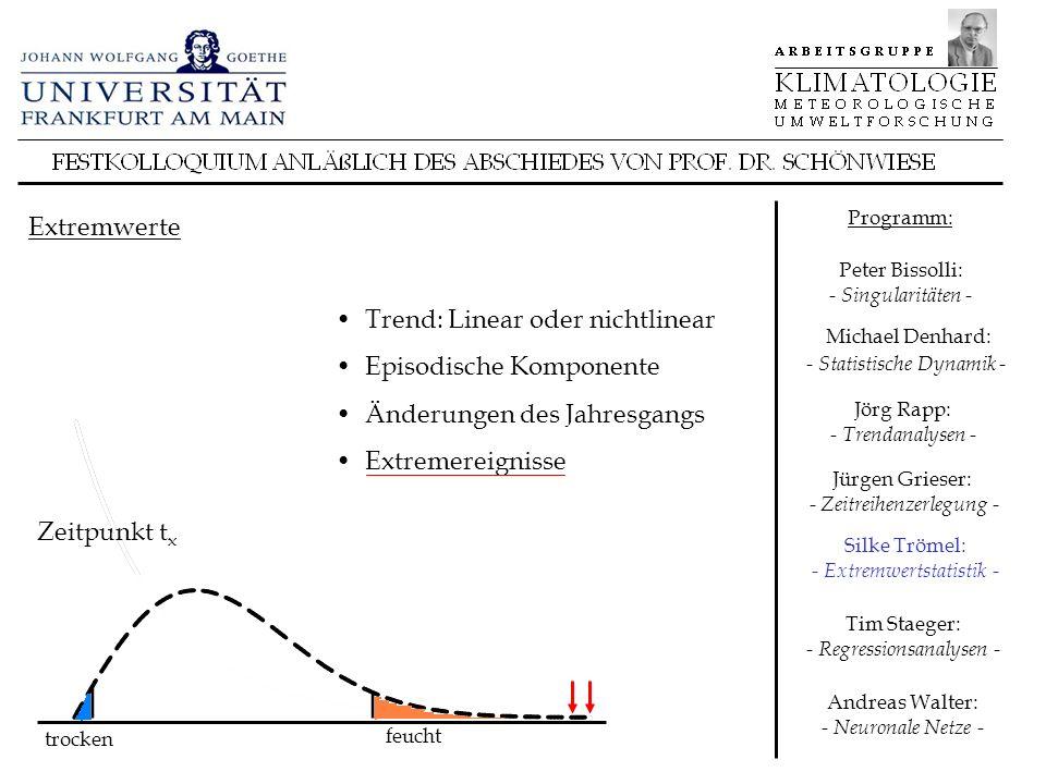 Trend: Linear oder nichtlinear Episodische Komponente