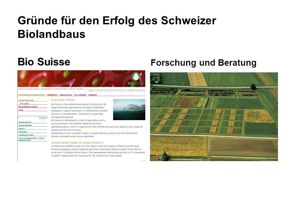 Gründe für den Erfolg des Schweizer Biolandbaus