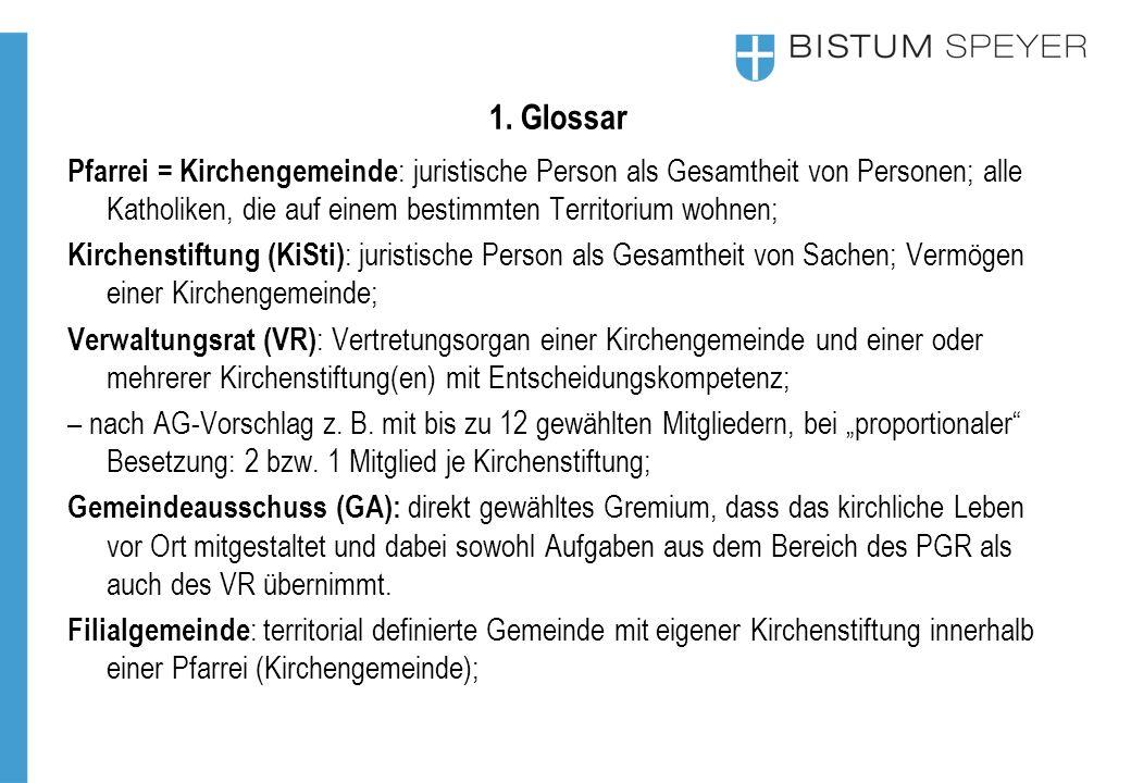 1. Glossar Pfarrei = Kirchengemeinde: juristische Person als Gesamtheit von Personen; alle Katholiken, die auf einem bestimmten Territorium wohnen;
