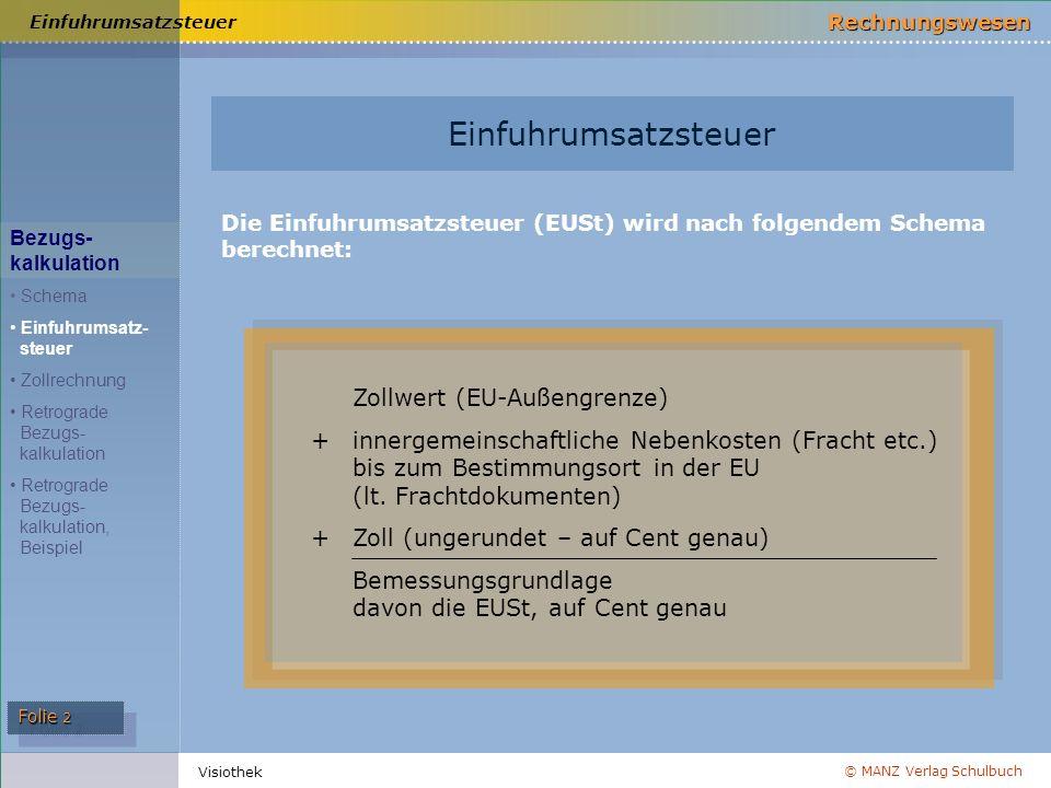 Einfuhrumsatzsteuer Zollwert (EU-Außengrenze)