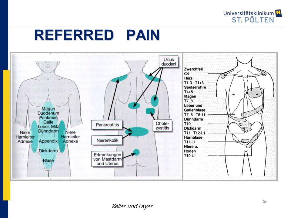 REFERRED PAIN Keller und Layer