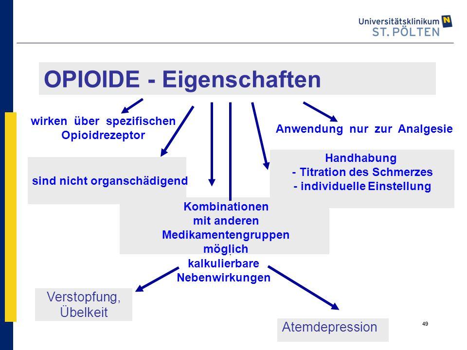 OPIOIDE - Eigenschaften