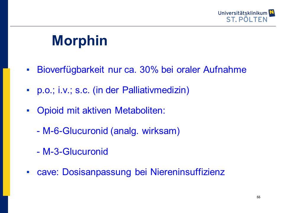 Morphin Bioverfügbarkeit nur ca. 30% bei oraler Aufnahme