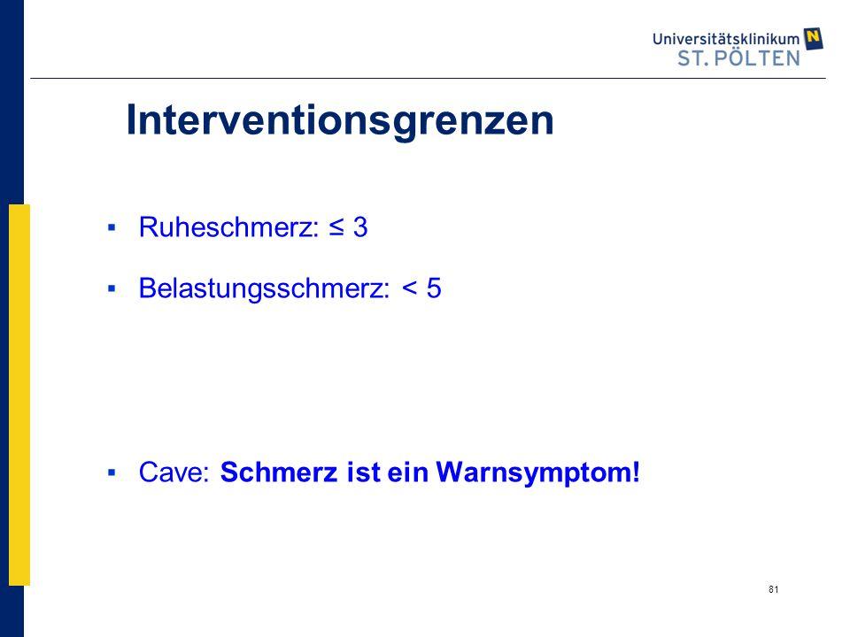 Interventionsgrenzen