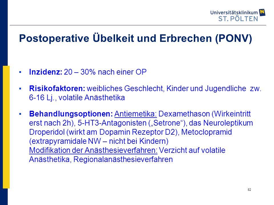 Postoperative Übelkeit und Erbrechen (PONV)