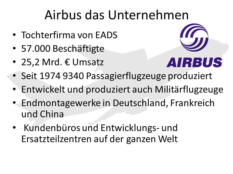 Airbus das Unternehmen