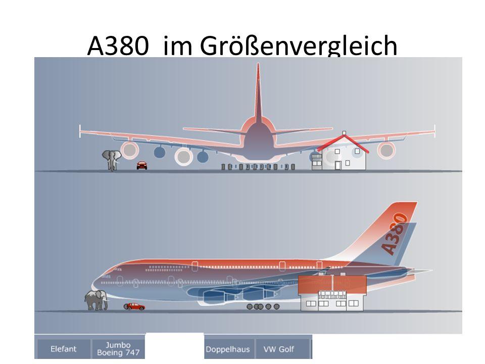 A380 im Größenvergleich