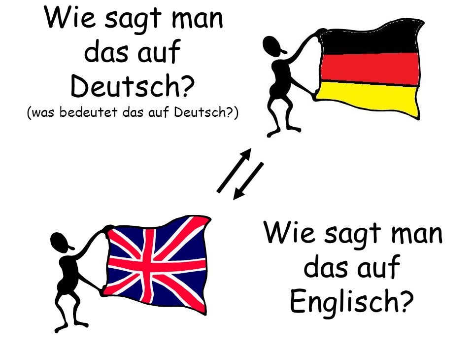 Wie sagt man das auf Deutsch (was bedeutet das auf Deutsch )