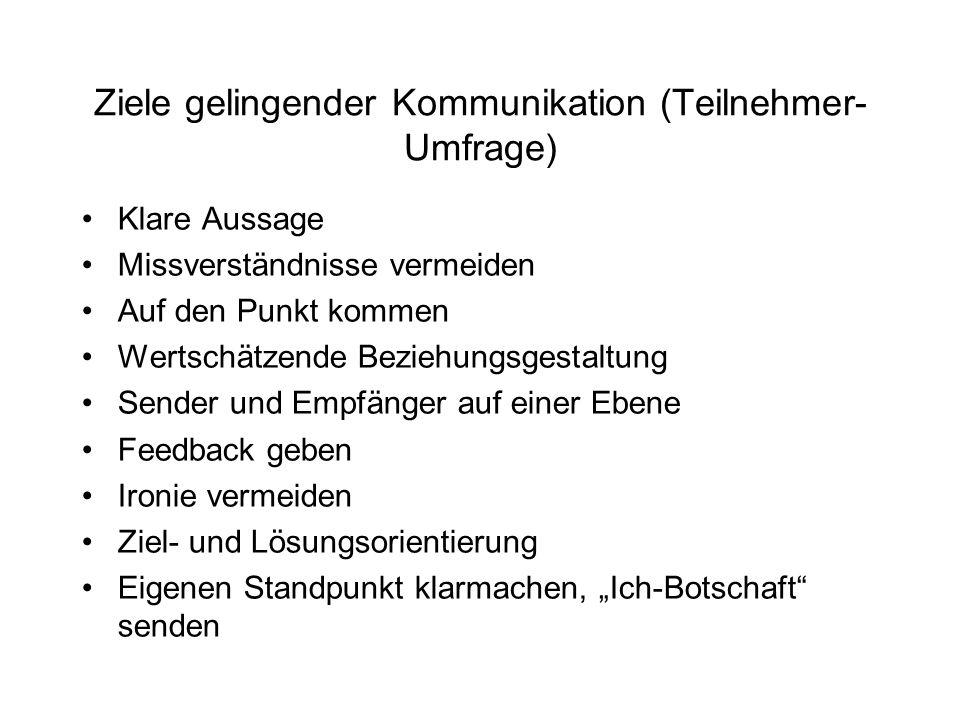 Ziele gelingender Kommunikation (Teilnehmer-Umfrage)