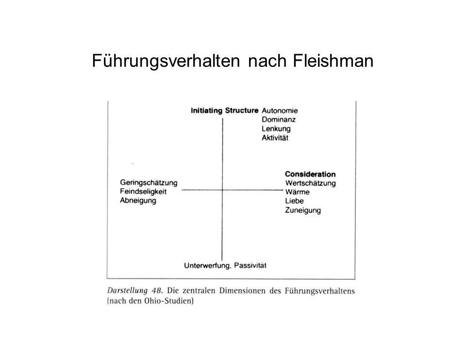 Führungsverhalten nach Fleishman