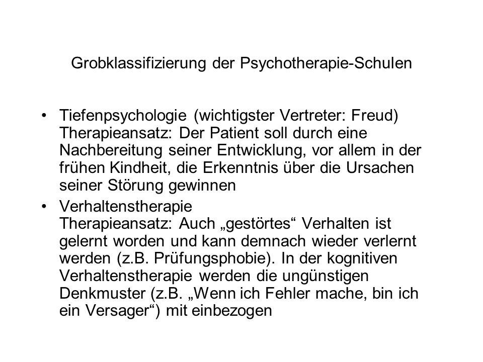 Grobklassifizierung der Psychotherapie-Schulen