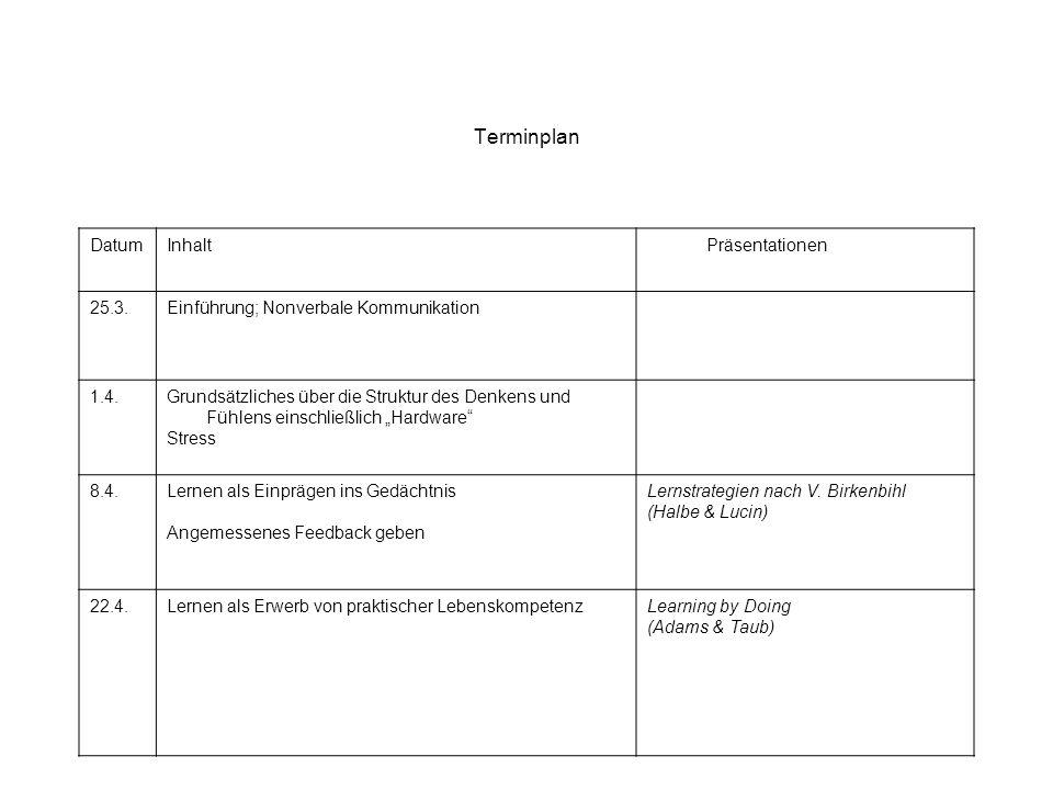 Terminplan Datum Inhalt Präsentationen 25.3.