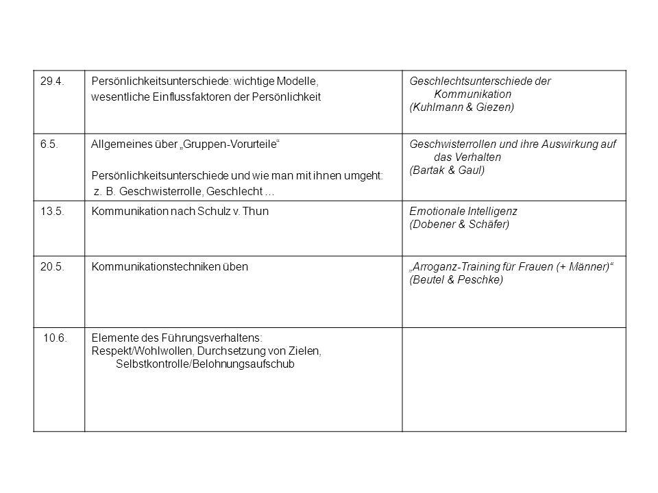 29.4. Persönlichkeitsunterschiede: wichtige Modelle, wesentliche Einflussfaktoren der Persönlichkeit.