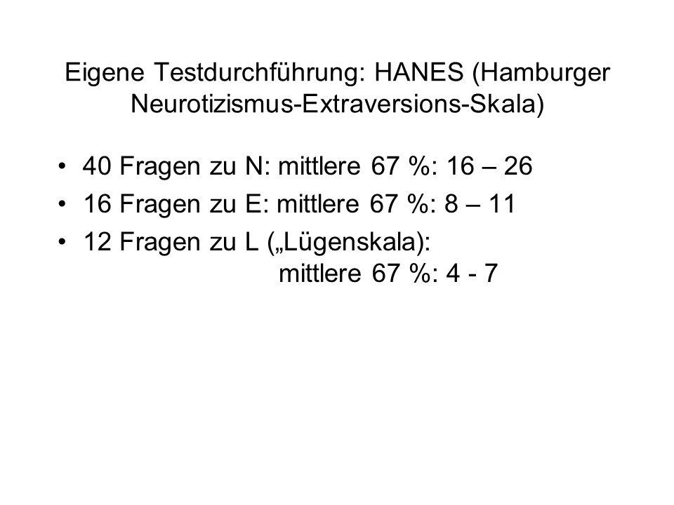 Eigene Testdurchführung: HANES (Hamburger Neurotizismus-Extraversions-Skala)