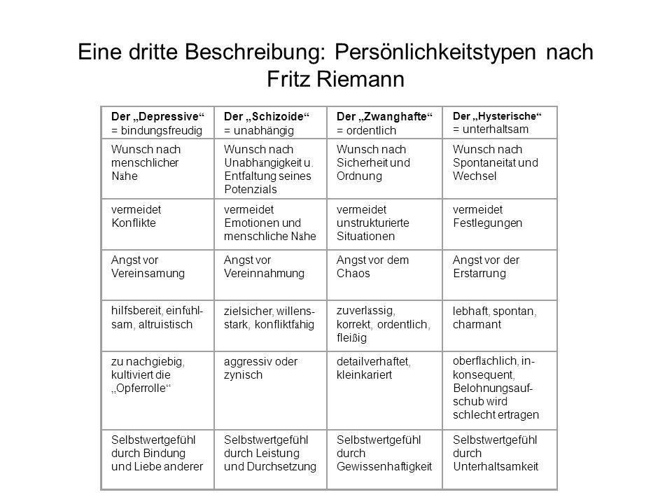 Eine dritte Beschreibung: Persönlichkeitstypen nach Fritz Riemann