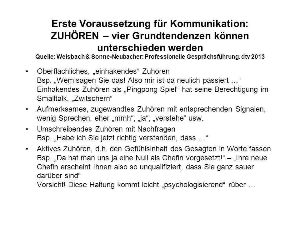 Erste Voraussetzung für Kommunikation: ZUHÖREN – vier Grundtendenzen können unterschieden werden Quelle: Weisbach & Sonne-Neubacher: Professionelle Gesprächsführung. dtv 2013
