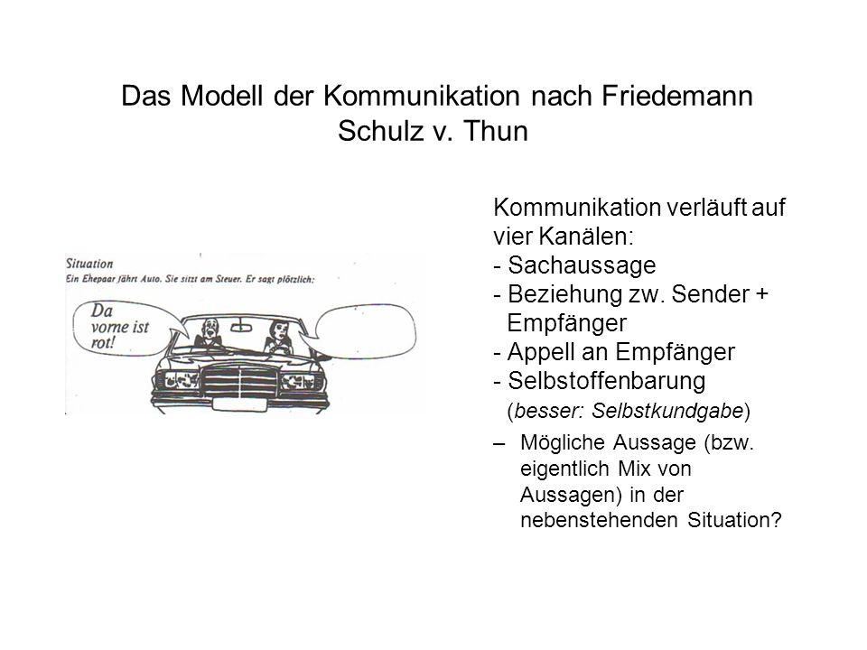 Das Modell der Kommunikation nach Friedemann Schulz v. Thun