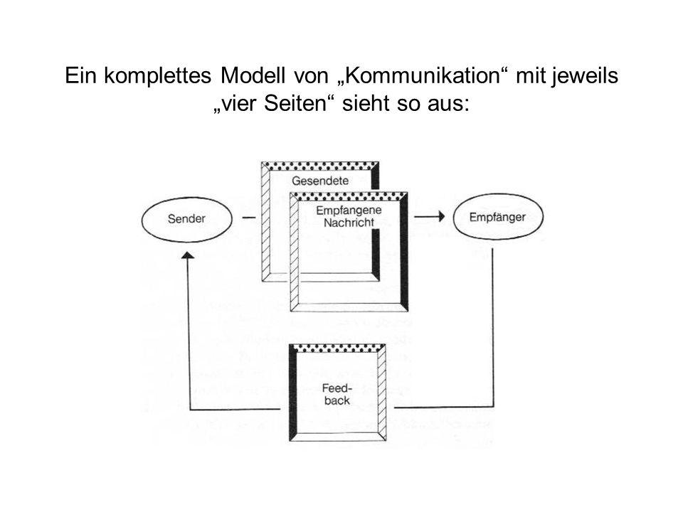 """Ein komplettes Modell von """"Kommunikation mit jeweils """"vier Seiten sieht so aus:"""