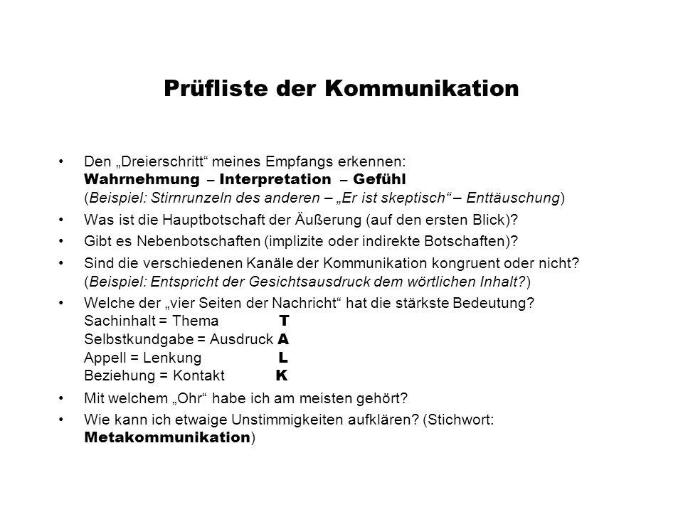 Prüfliste der Kommunikation