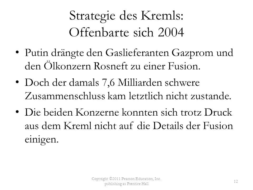 Strategie des Kremls: Offenbarte sich 2004