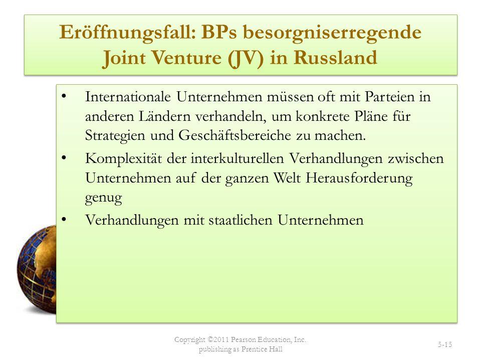 Eröffnungsfall: BPs besorgniserregende Joint Venture (JV) in Russland